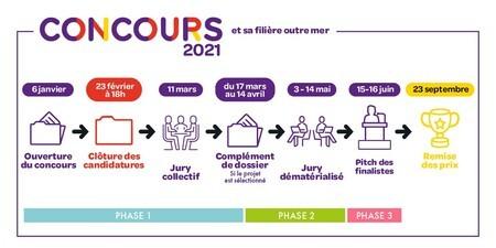 Concours 2021 à destination des structures de l'ESS. Fondation la France s'engage