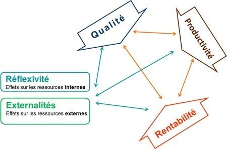 En VISIO : Initiation à l'Économie de la Fonctionnalité et de la Coopération