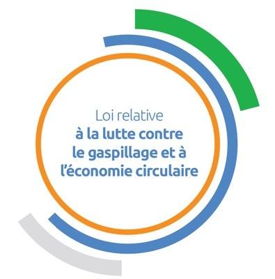Analyse et décryptage de la loi anti-gaspillage pour une économie circulaire