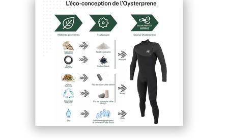 Écoconception : Soöruz créé des combinaisons de surf à partir de coquilles d'huîtres